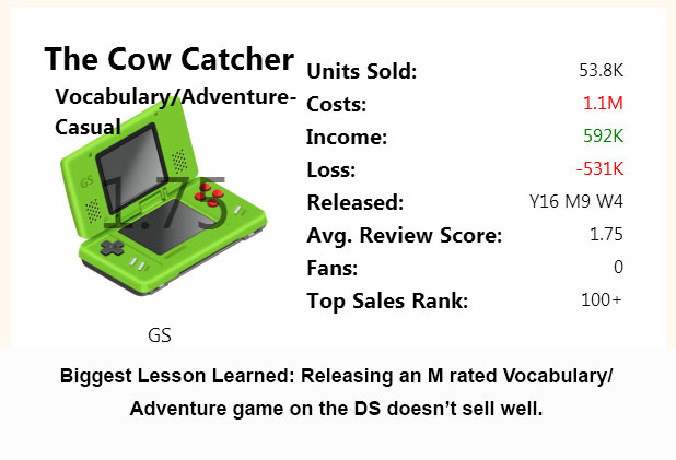 game dev tycoon platform guide